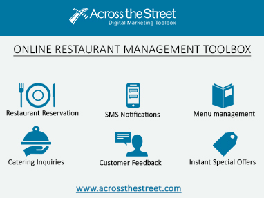 Restaurant Management Toolbox